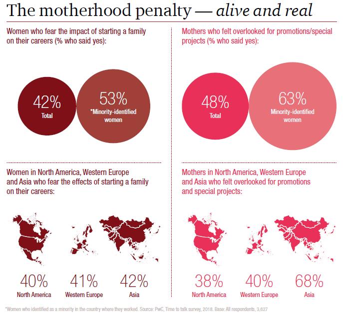 motherhood penalty.png
