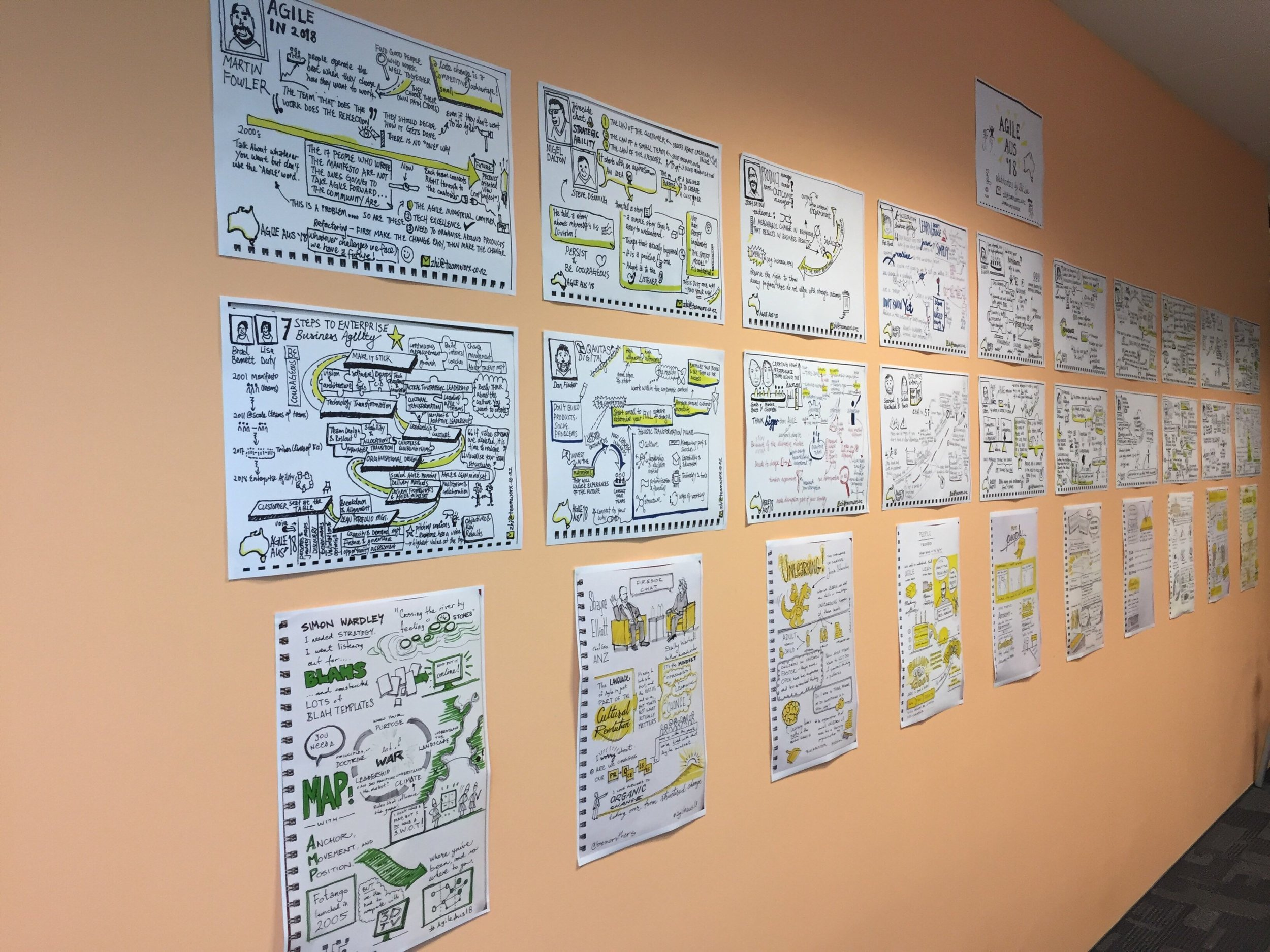 Sketchnote collection from AgileAus18.