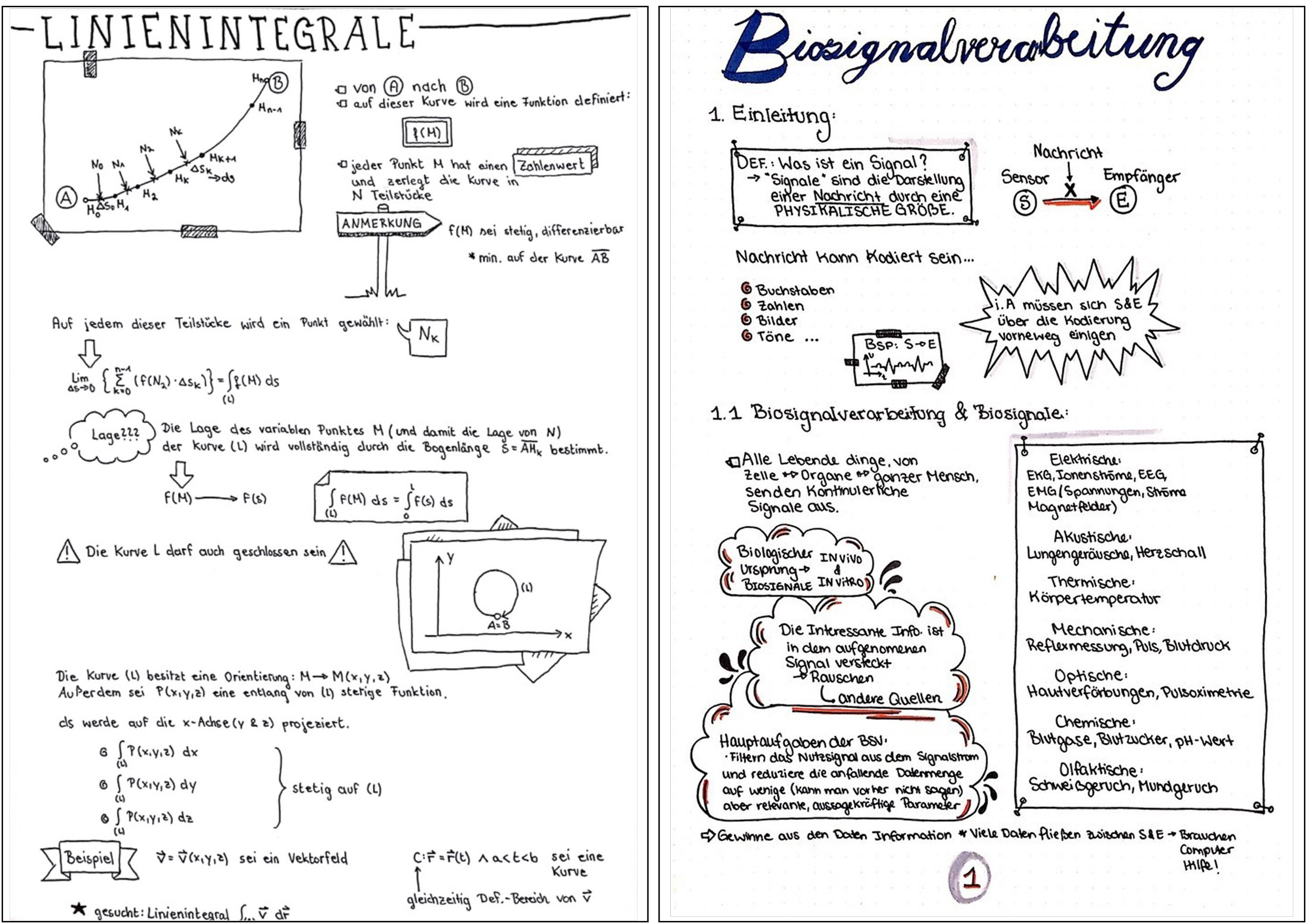 Fig. 2 Two examples of lecture notes done in a sketchnote style.