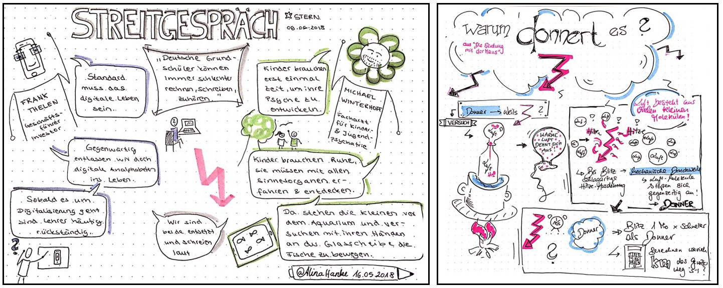 Fig. 4 Sketchnotes on a dispute about what is more important for students to learn in school for future success (left) and on a video in the children's channel about the origin of thunder (right).