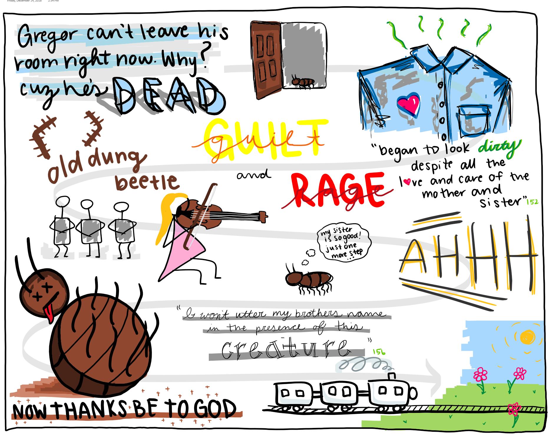 Metamorphosis Part 3 sketchnote by Kendall S. (12th grade).