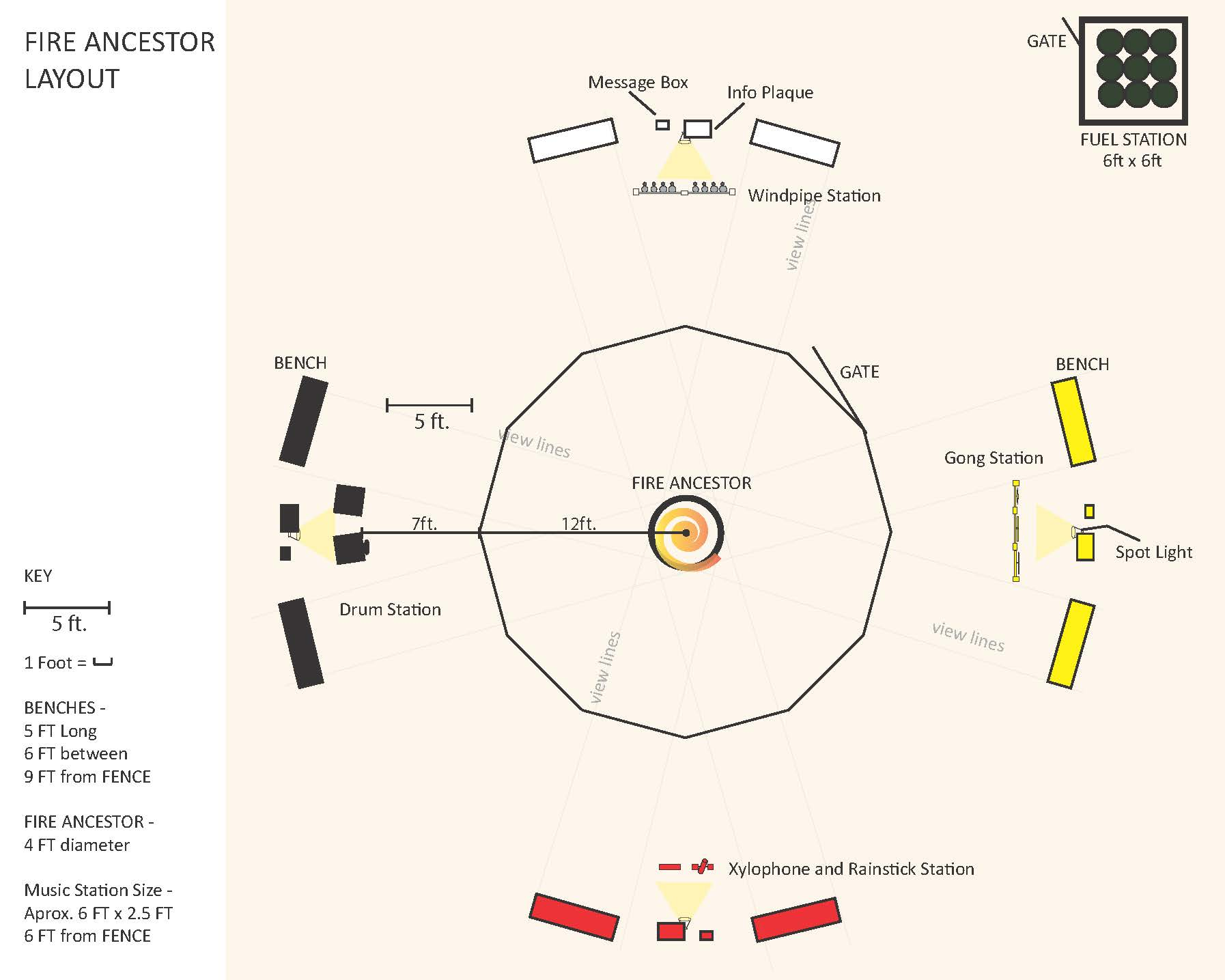 Fire Ancestor Layout.jpg