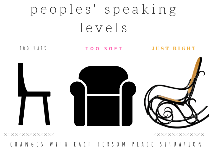 speech levels chairs.png