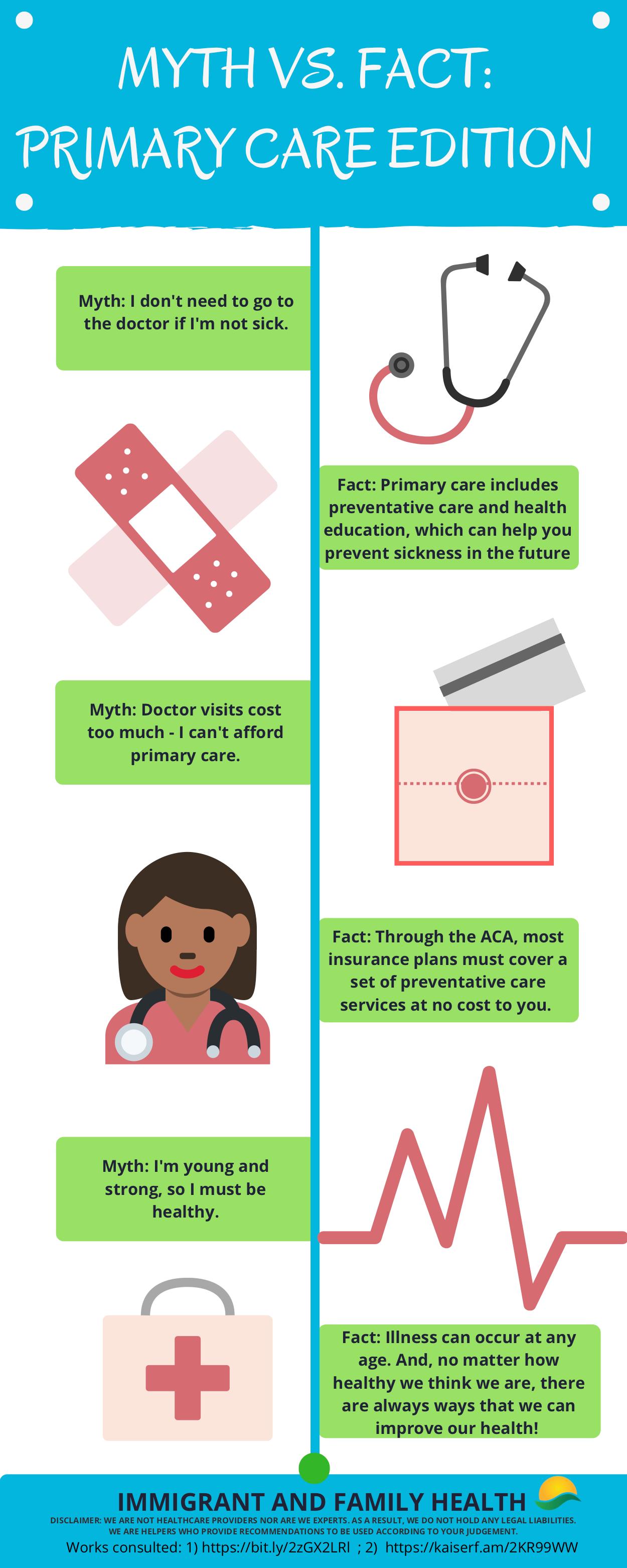 Myth vs. Fact: Primary Care (EN)