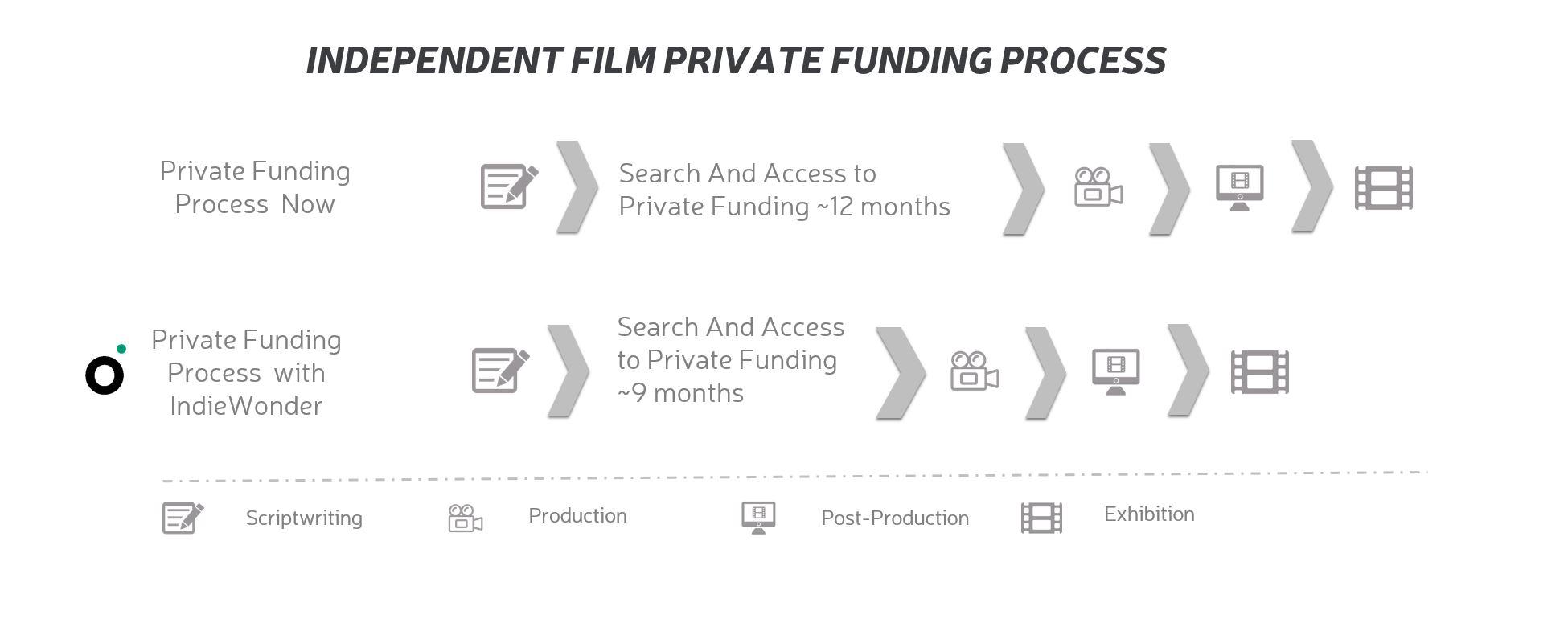 private funding.JPG