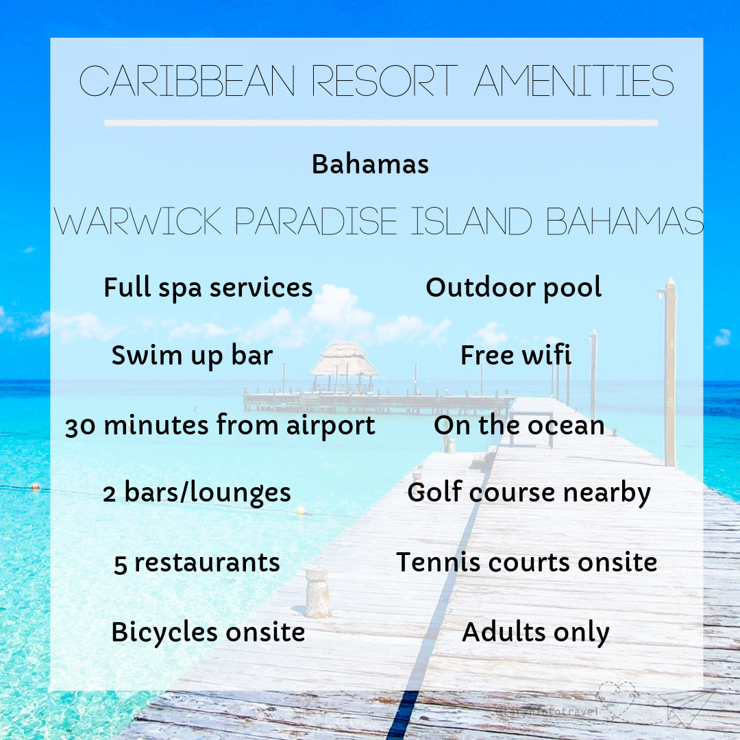 10 Caribbean All-inclusive resorts checklist.png