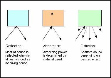 acoustic_collision.jpg