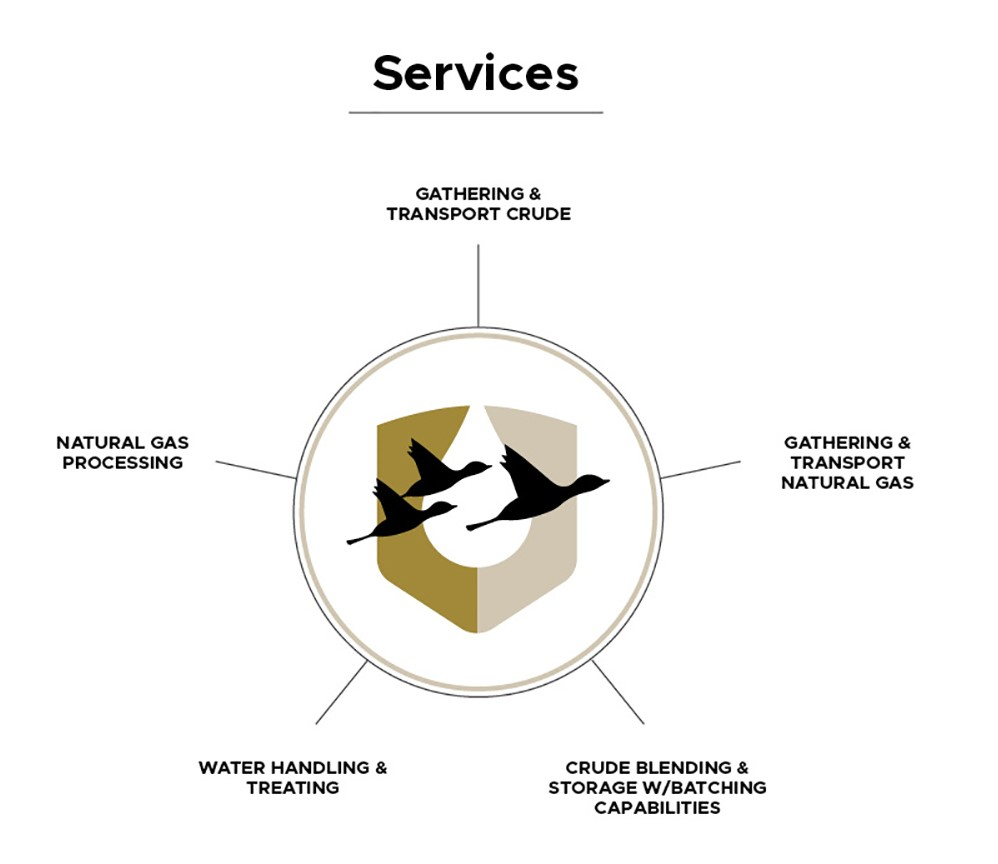 GSPM_Services Graphic_v3 with title FINAL.jpg