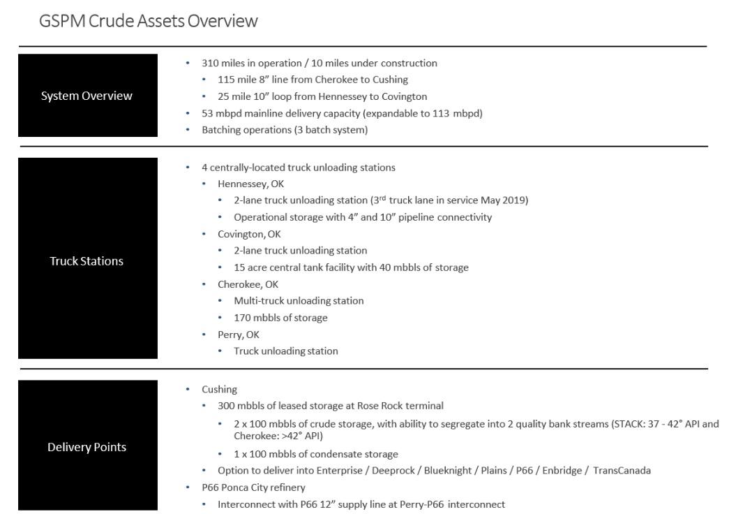 Crude Assets.jpg