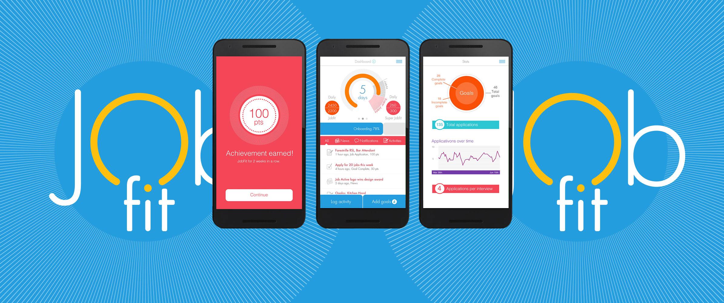 The Jobfit App