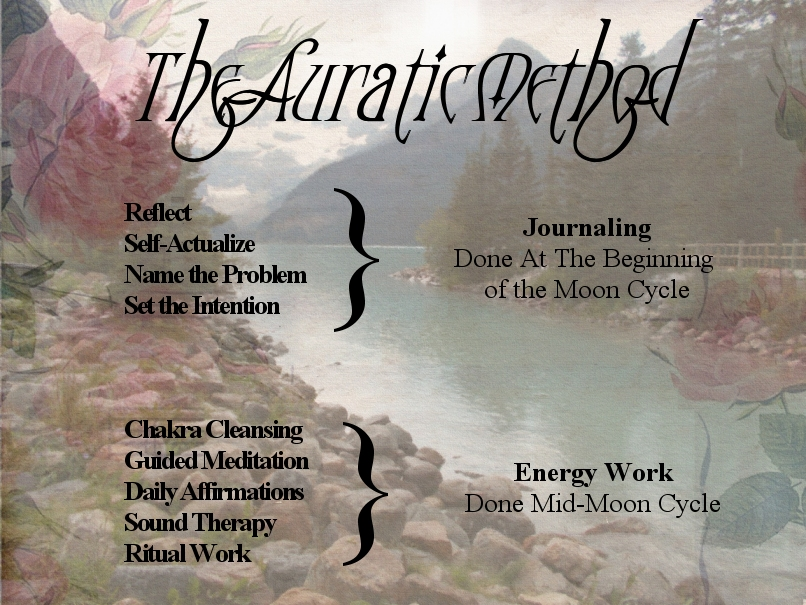 The Auratic Method, an Original Concept by Kyle Logue