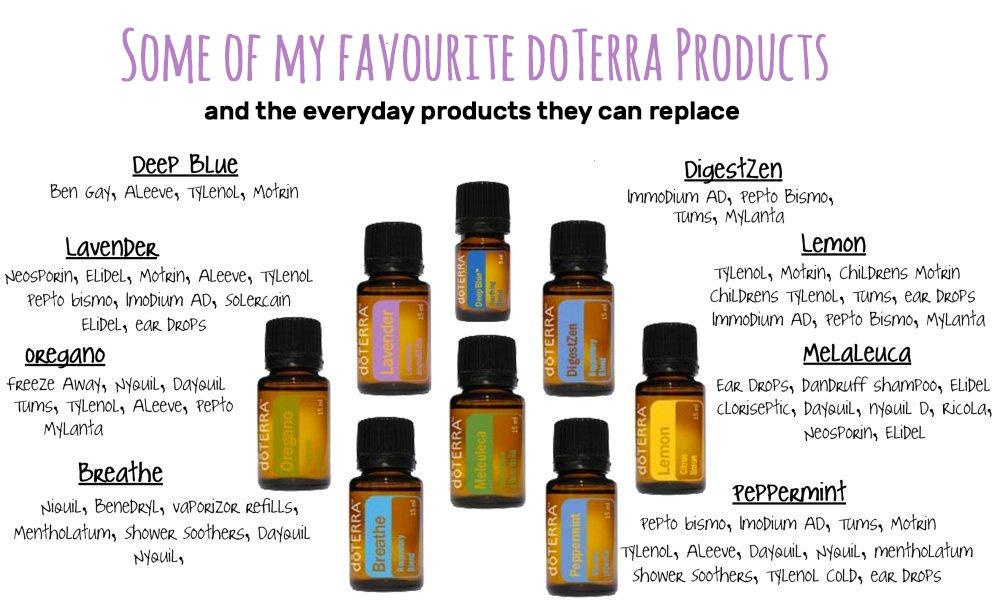 doterra-product-favourites.jpg