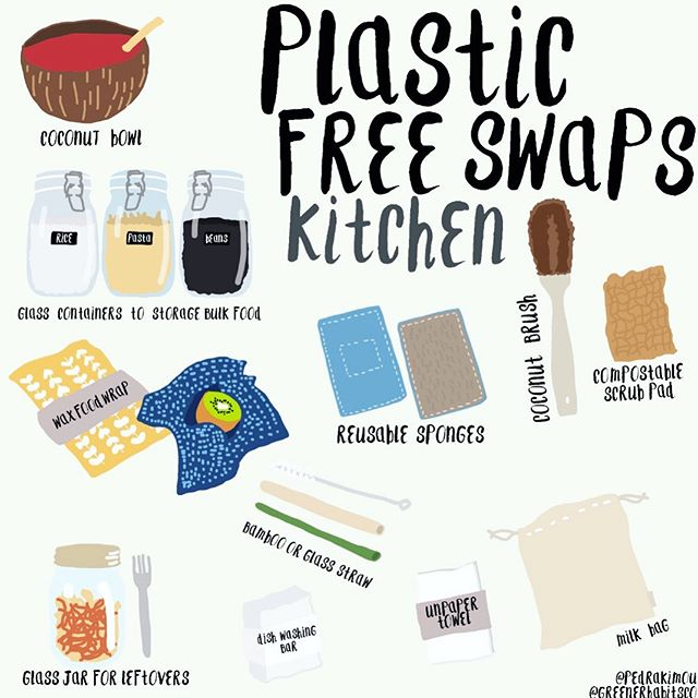🌱Plastic Free July Week 3 is- Plastic Free Kitchen Swaps! 🌱 Now the kitchen can seem a really daunting place to go plastic free- from sponges full of plastic, to chemical filled plastic coated washing up liquids, it's like going down a rabbit hole. 🌱 But don't worry, we're here to help, and have everything you need available WWW.GREENERHABITS.COM you may need to go plastic free in that kitchen of yours 😆 🌱 Swap washing up liquid for dishwashing soap. Plastic sponges for none sponges and coconut cleaning brushes/scrubbers. Cling film for Vegan Wax Wraps. use unpaper reusable cotton towels instead of kitchen roll (often comes in plastic wrap!) Use old glass jars to store leftover food. These are some of the simple swaps you could make, as the plastic version you are currently using runs out 😁 🌱 Other ways to avoid plastic in your kitchen is to bulk shop for loose food. However this isn't always so easy! As not everywhere has a zero Waste bulk store...yet 😉 🌱 What has been your biggest challenge to go plastic free in the  kitchen?