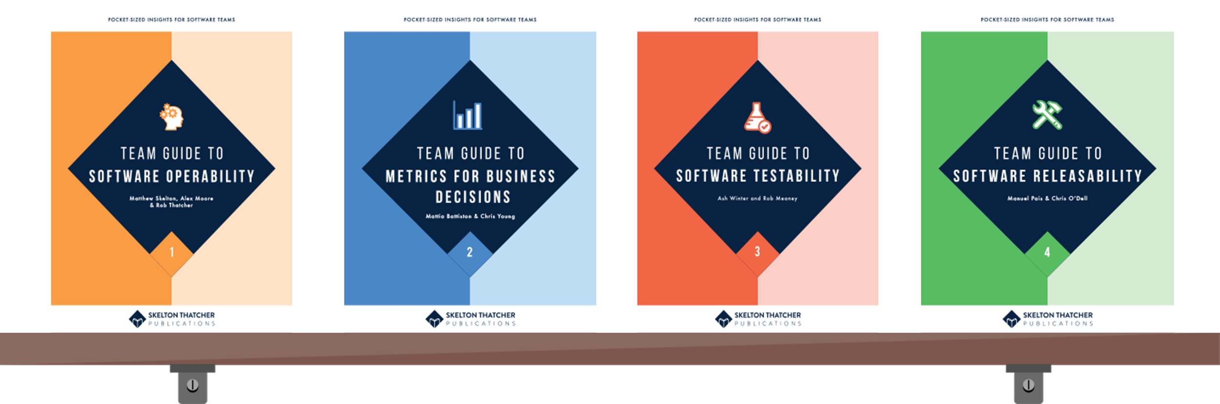 Team Guides for Software: Operability, Business Metrics, Testability, Releasability - published under Skelton Thatcher Publications