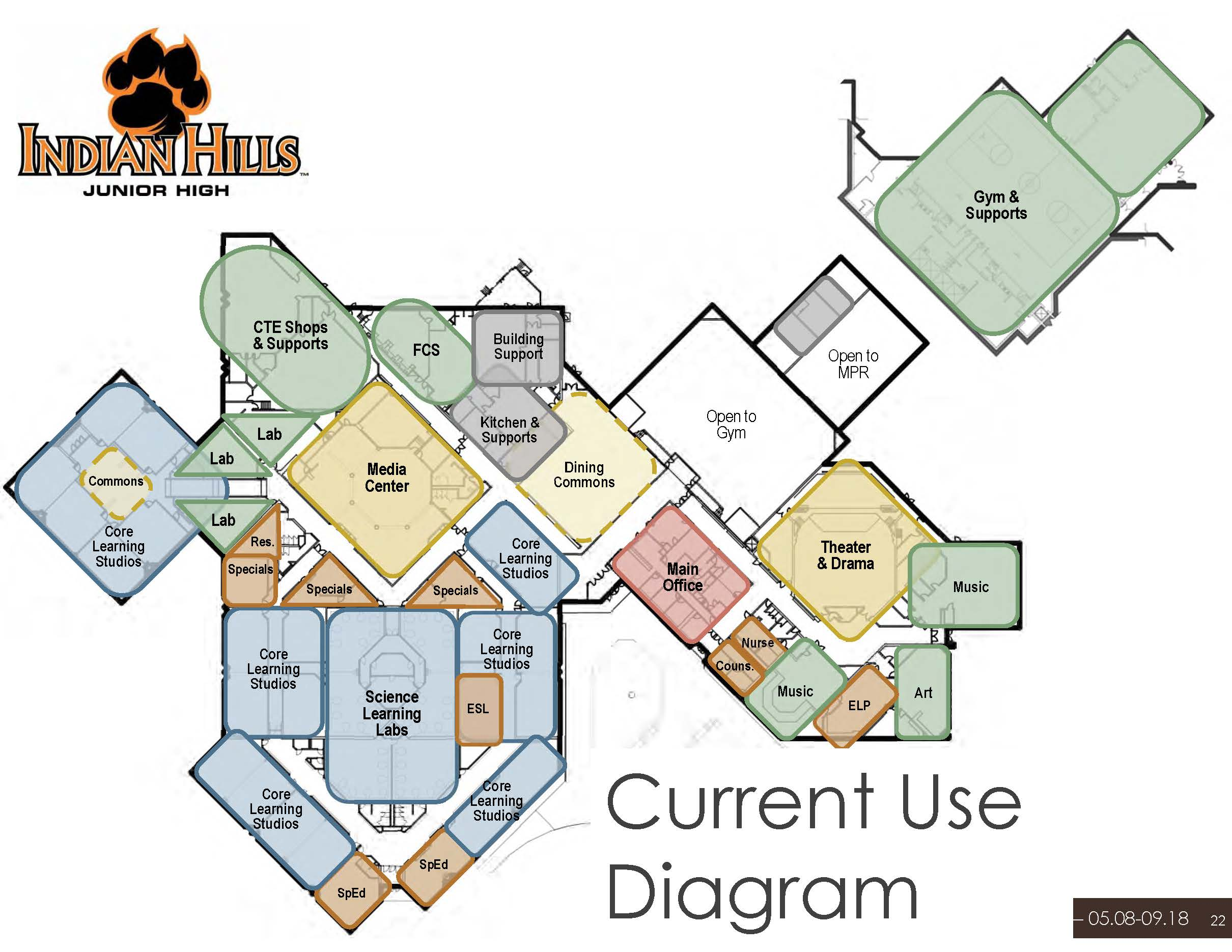 CURRENT USE DIAGRAM  This graphic indicates how each space is currently utilized seventh and eighth grade in the building.   Click on the graphic to view full image.