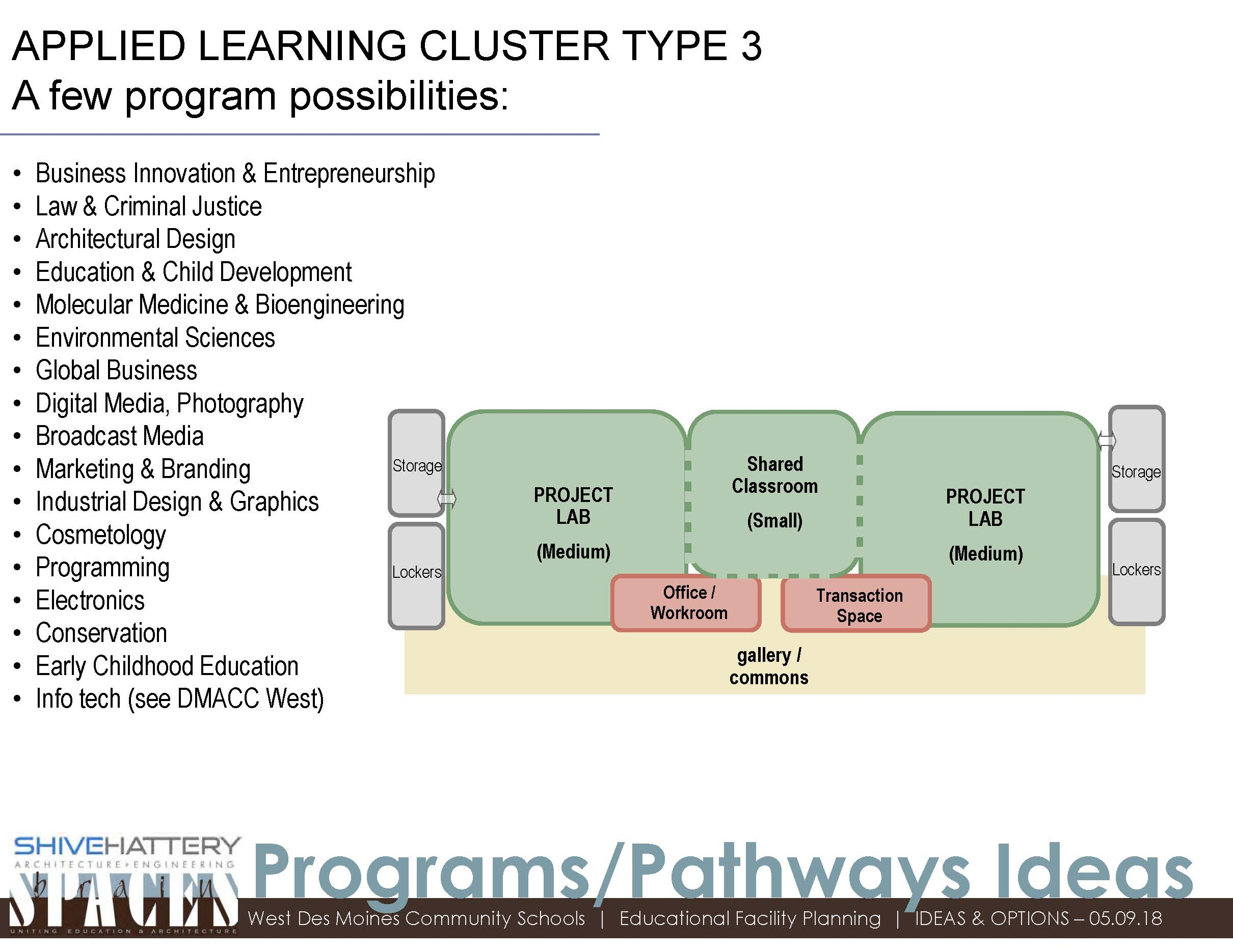 Applied Learning Cluster type 3  This graphic indicates program options that would require a combination of small to medium spaces. Flexibility in adjusting the size of each space would allow for the greatest number of configurations based on programs offered.   Click on the graphic to view full image.