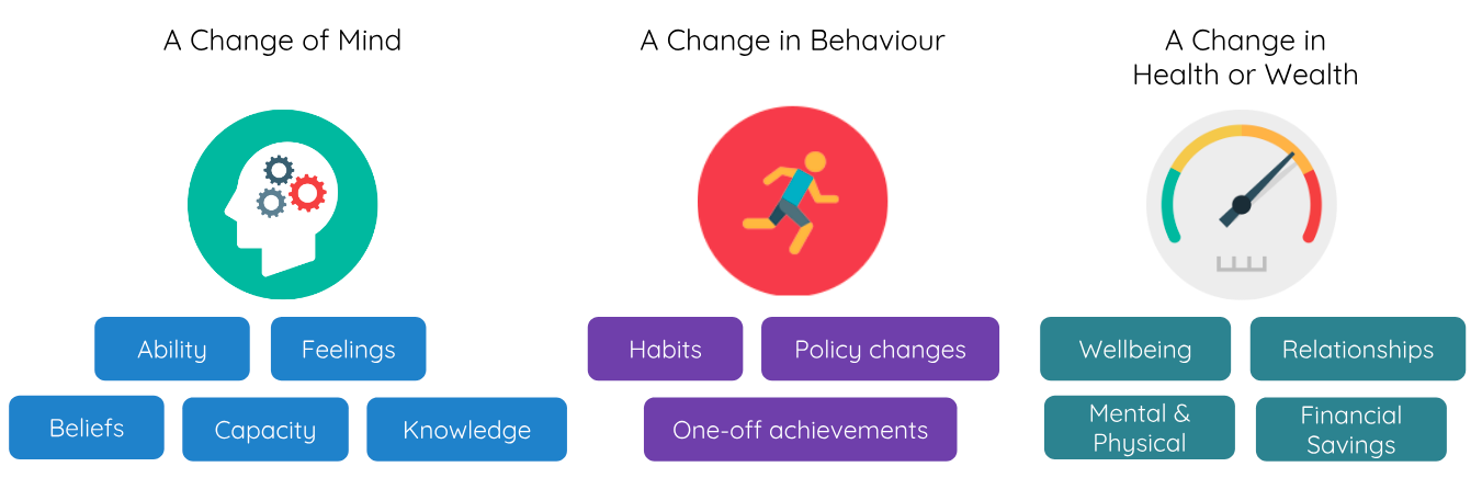 change process makerble 2.png