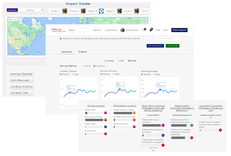 Personalised Dashboards.png