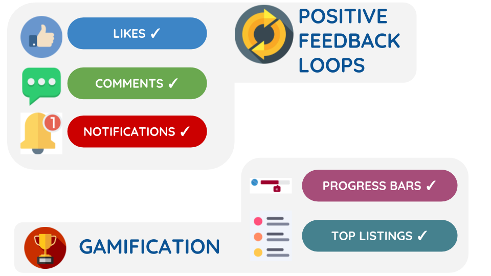 gamification and feedback loops.png