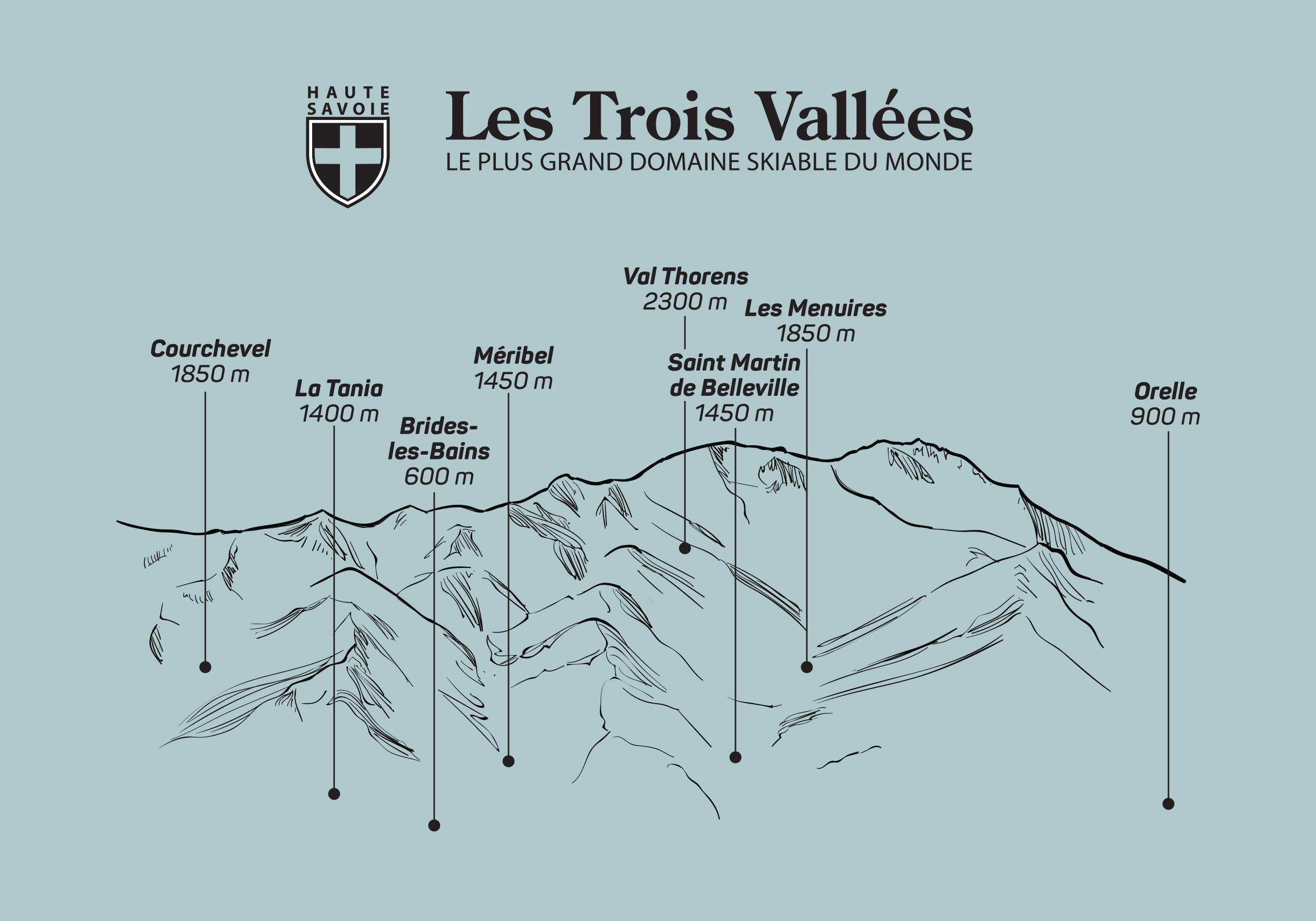 Chalet-Courchevel-Sweet-Escape-Map-Les-Trois-Vallees.jpg