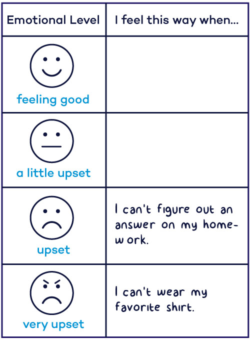 PEP-PSY-4483-Improve-Emotional-Self-Regulation-chart-02.jpg