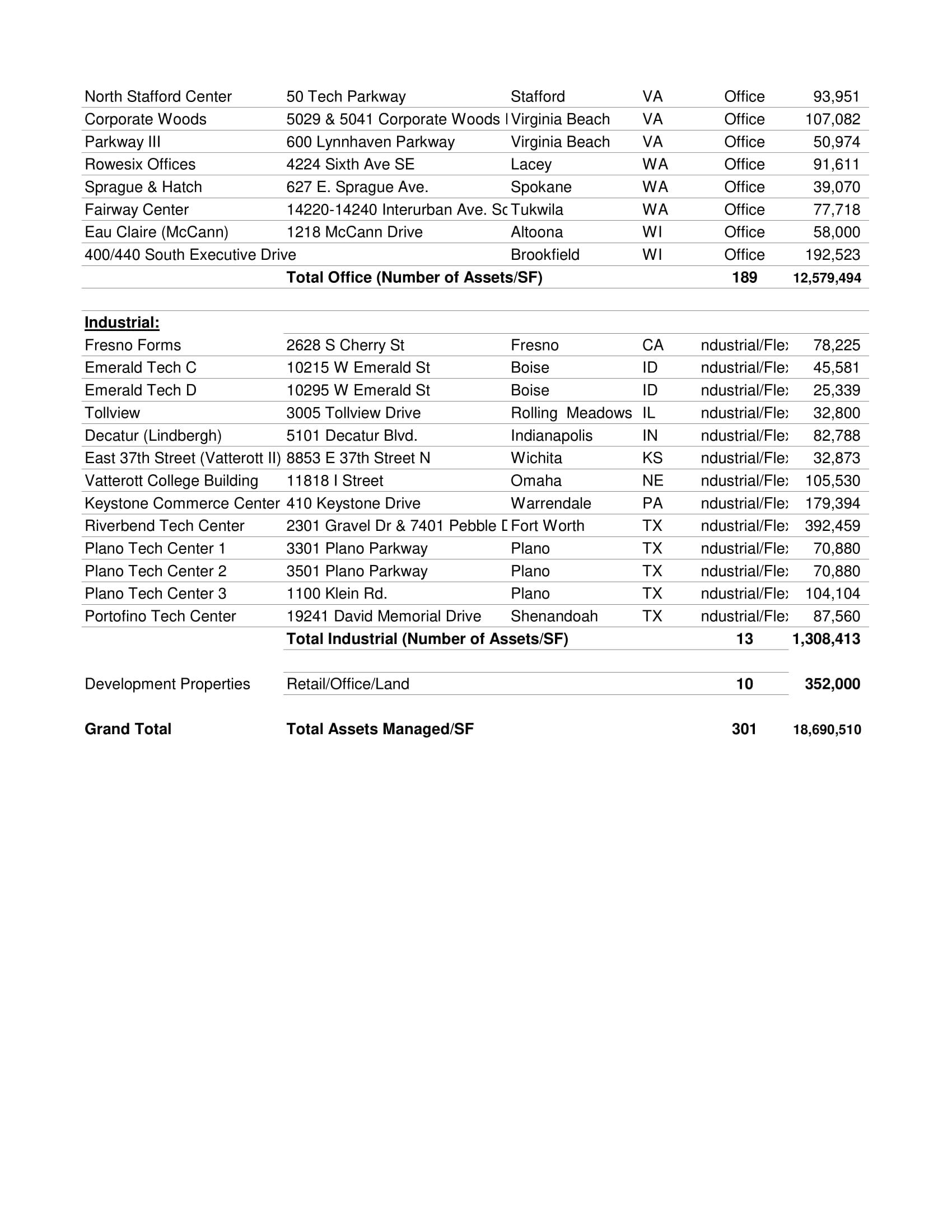 Steve Winger - Representative Portfolio Assets Leased-7.jpg