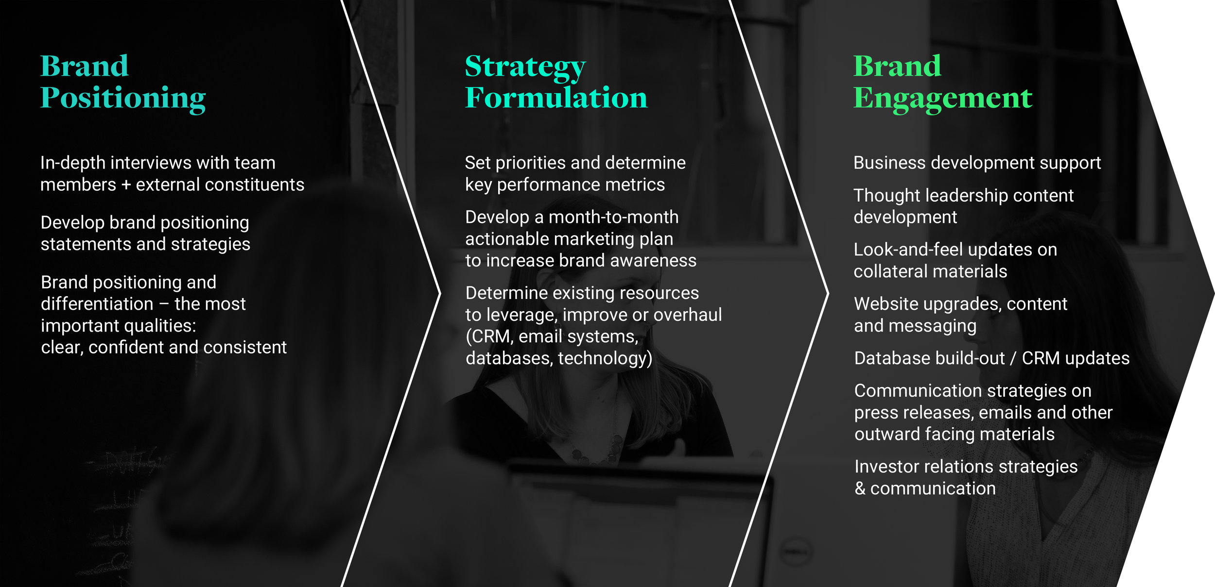 MiddleM Creative framework