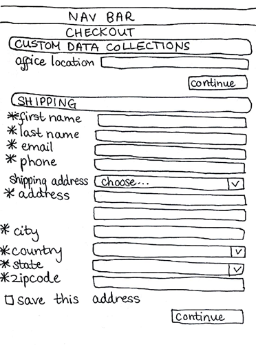 Some did not work out - The sketching process was used to figure out the best layout before creating wireframes. Some, like this one, were abandoned part way through as we quickly realized what would and would not work. In this case, having the labels left aligned was not the optimal layout.