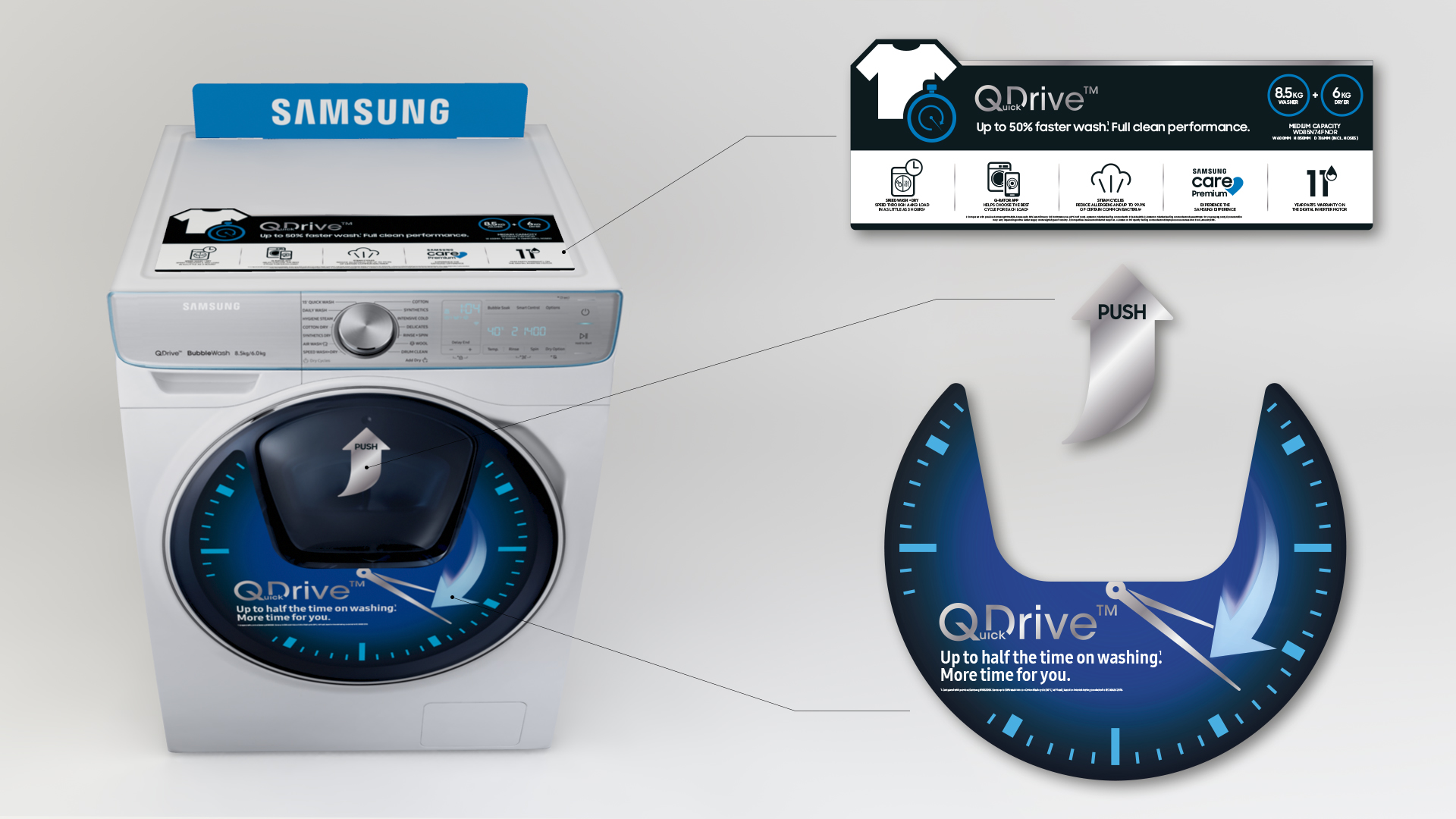 Samsung QDrive POS