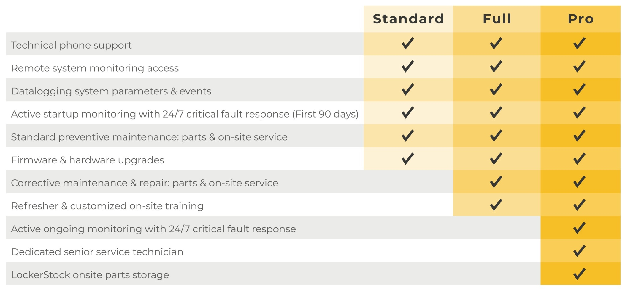 Service%2BGrid.jpg
