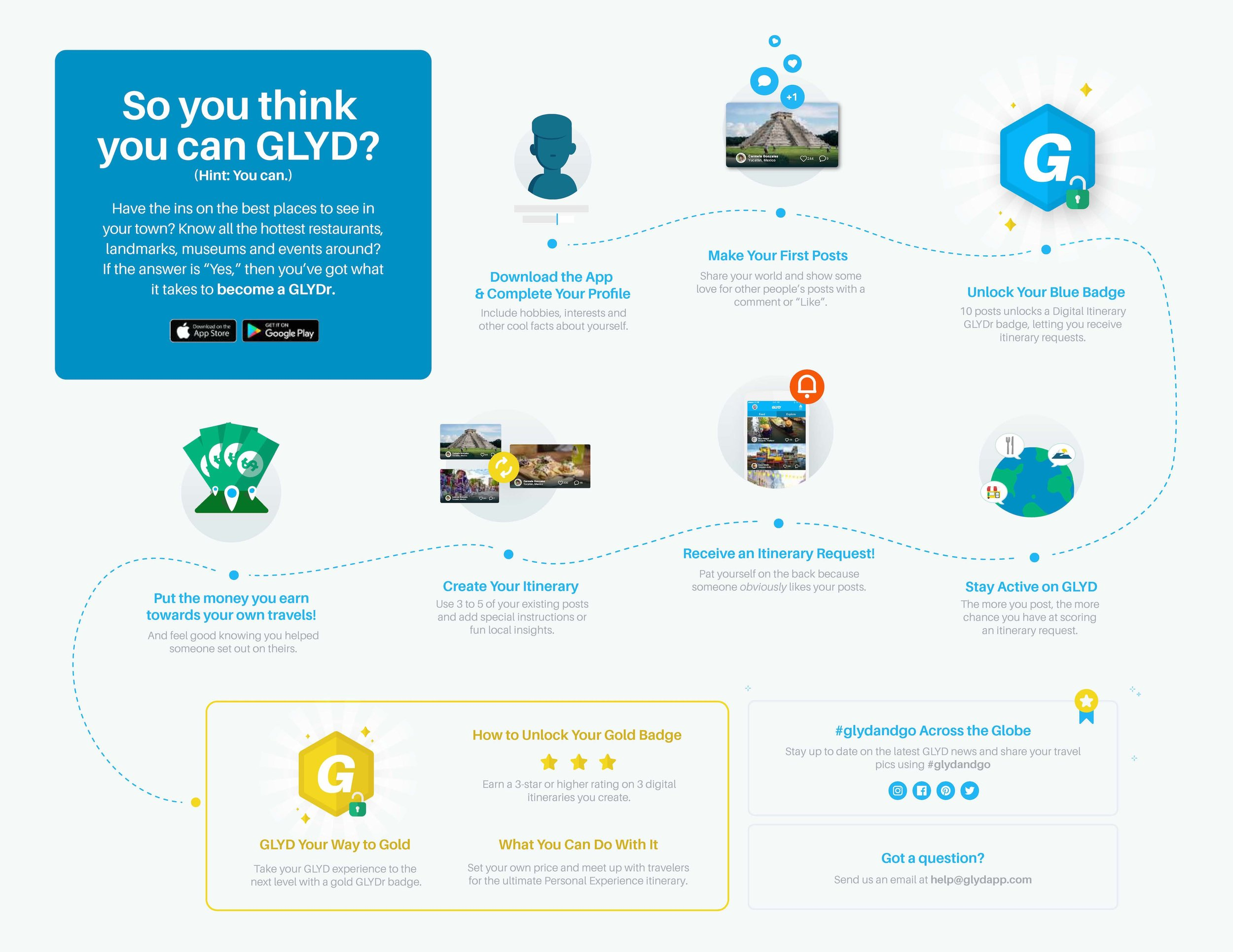 OneSheet-Infographic.jpg