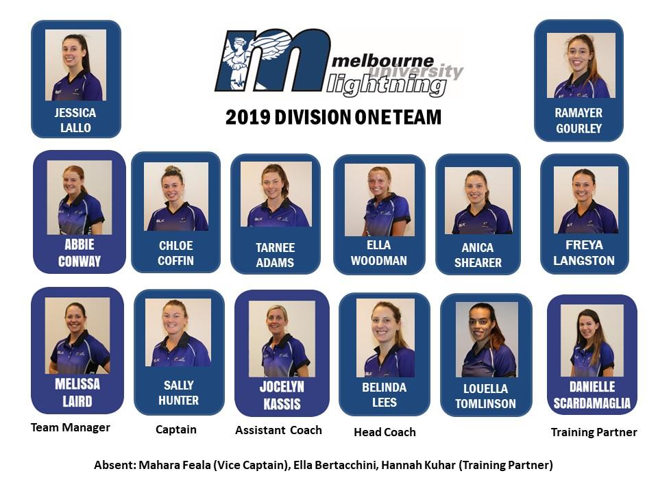 Division 1 Team Head Shots 2019.jpg