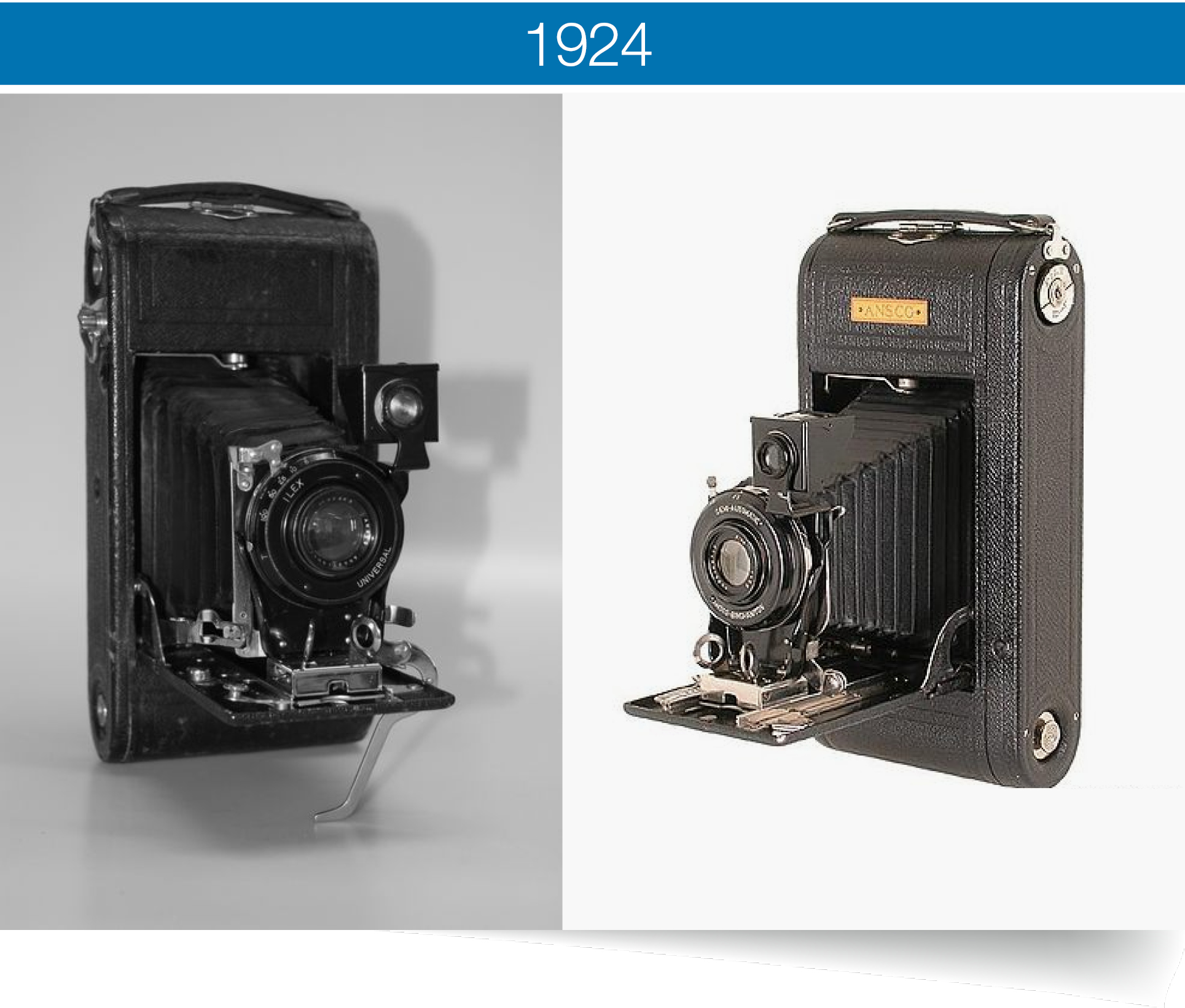 the Automatic ANSCO - Designed by Carl Bornmann.It featured a key-wound spring motor to automatically advance the film when the shutter is released. The camera carried a hefty price tag, so later that year they released the Semi-Automatic Ansco (right) with a separate lever on the side for advancing the film.