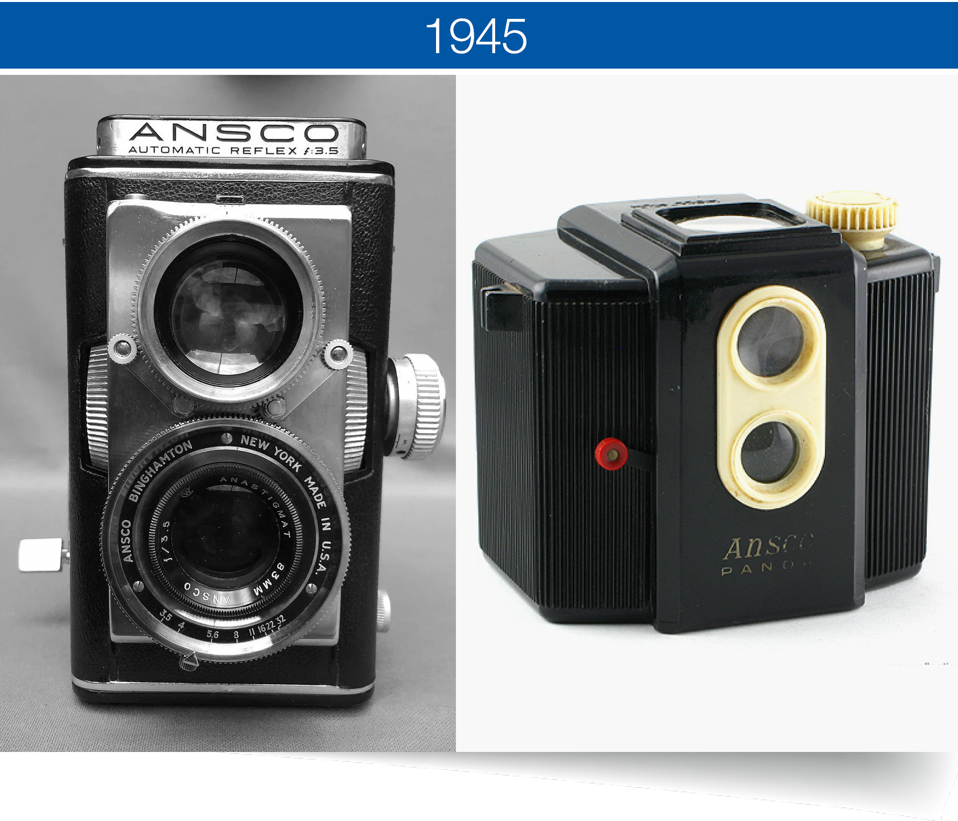 A return to consumer cameras - The Reflex and the Panda.Starting with updated versions of seven previous models and two new models: the inexpensive all plastic Panda and the high-end all metal precision built twin lens reflex, the Ansco Reflex.
