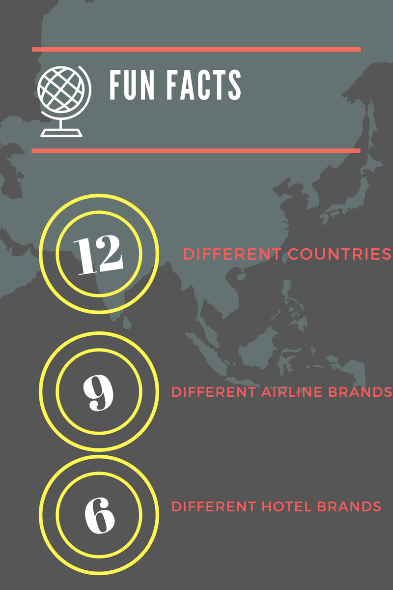InfoGraphicTravelStat.png