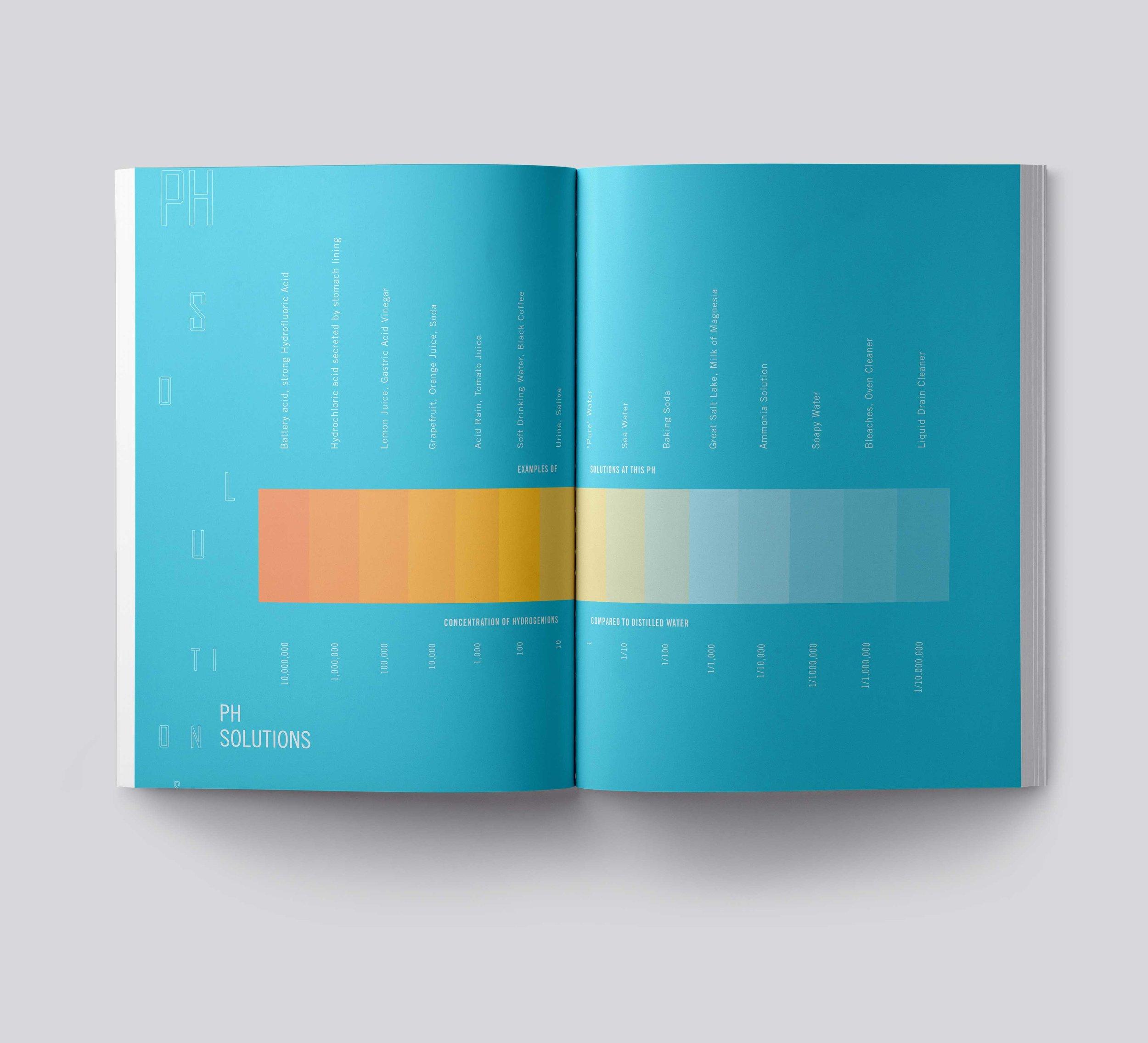 Magazine-USLetter-A4-Mockup-Template_2_3_LOW.jpg