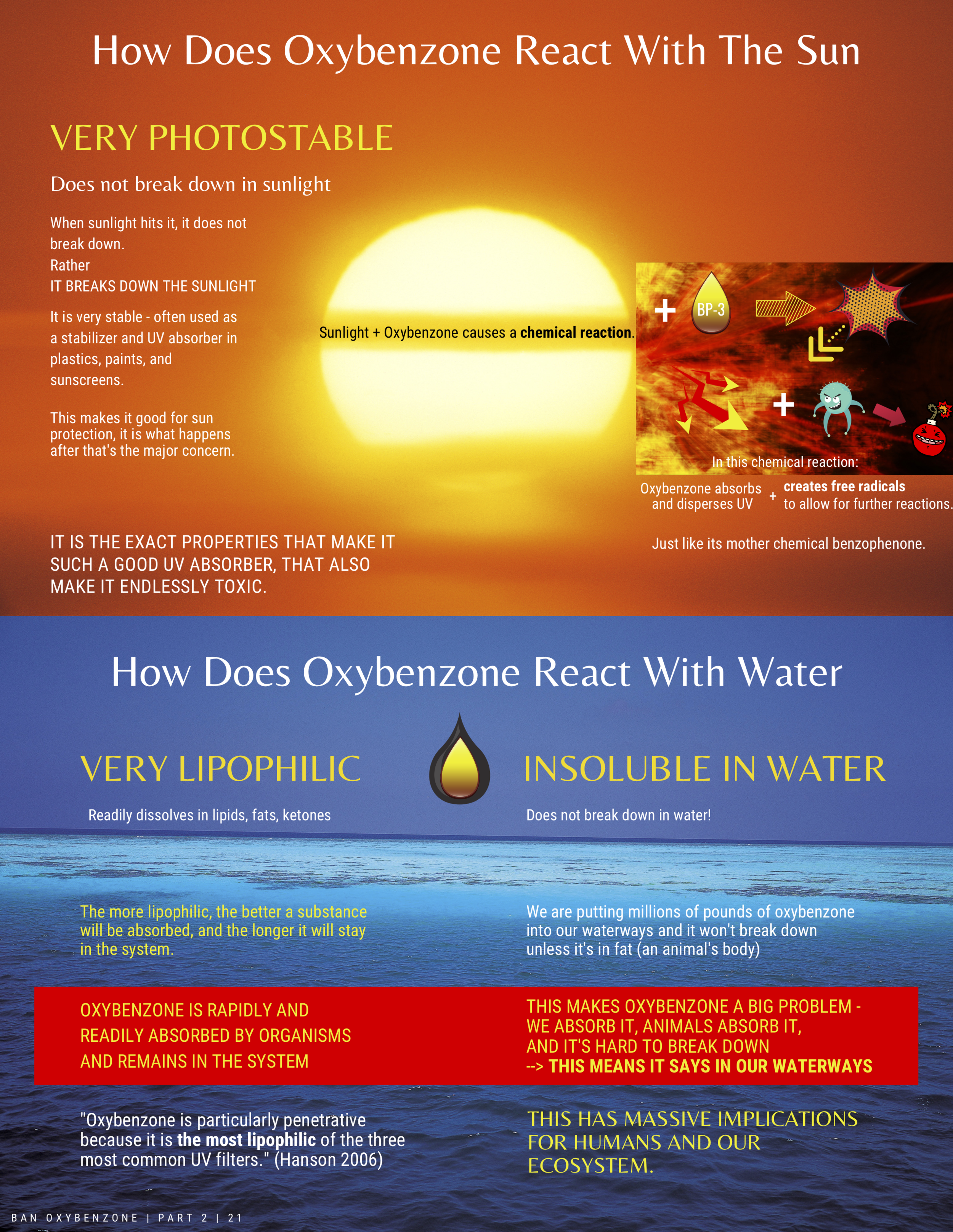 ban-oxybenzone-part-2-properties-photostable-lipophilic-21.png