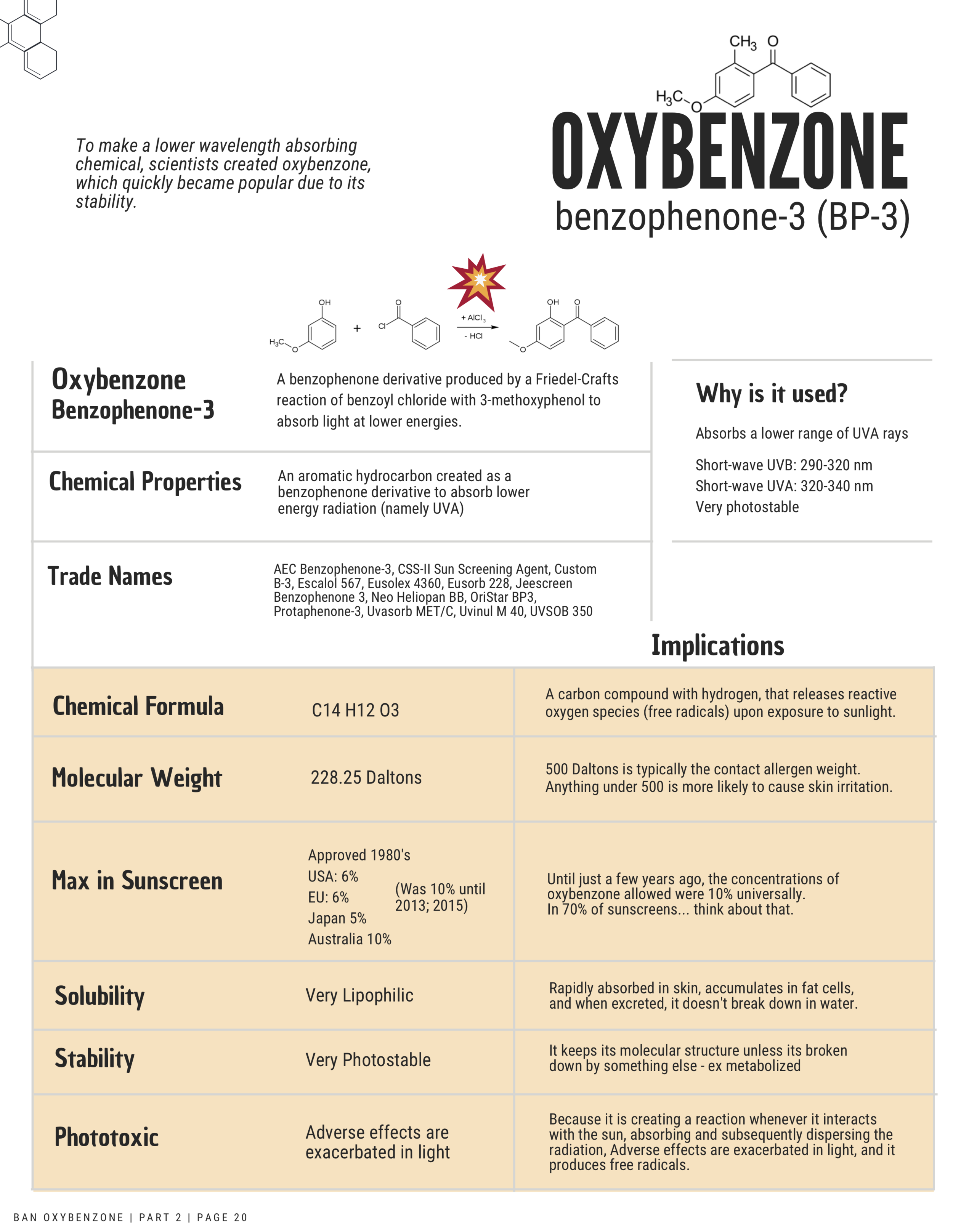 oxybenzone-part-2-oxybenzone-explanation-chart-properties-20.png