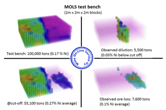 Mols Test Bench.png