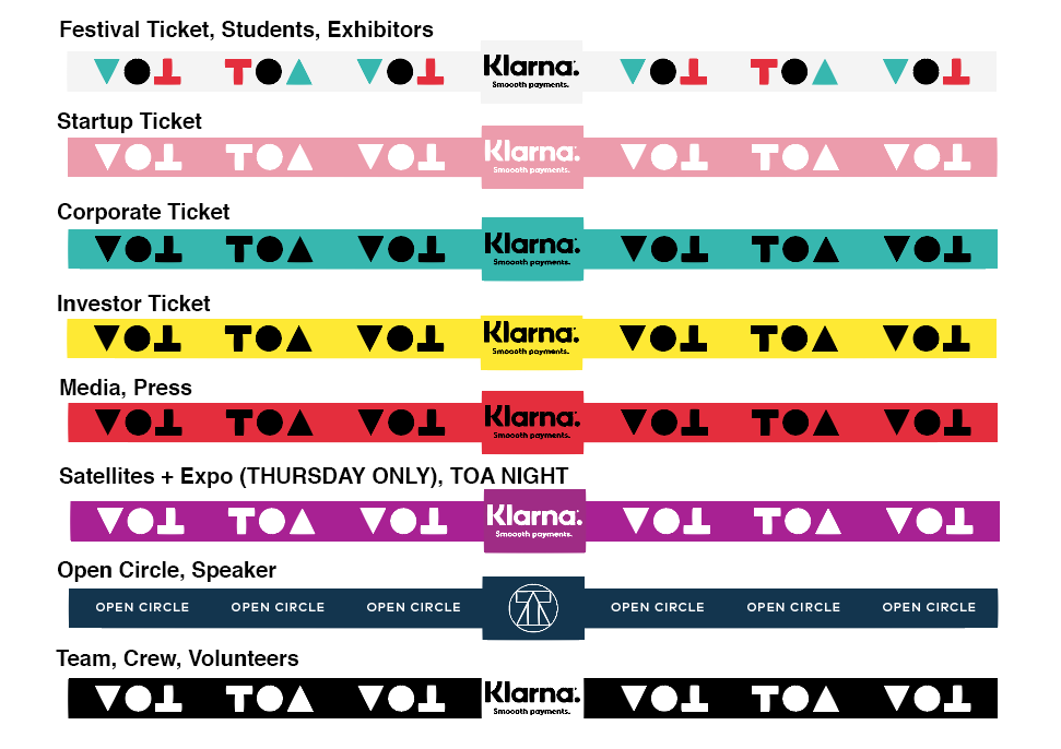 wristband overview.png