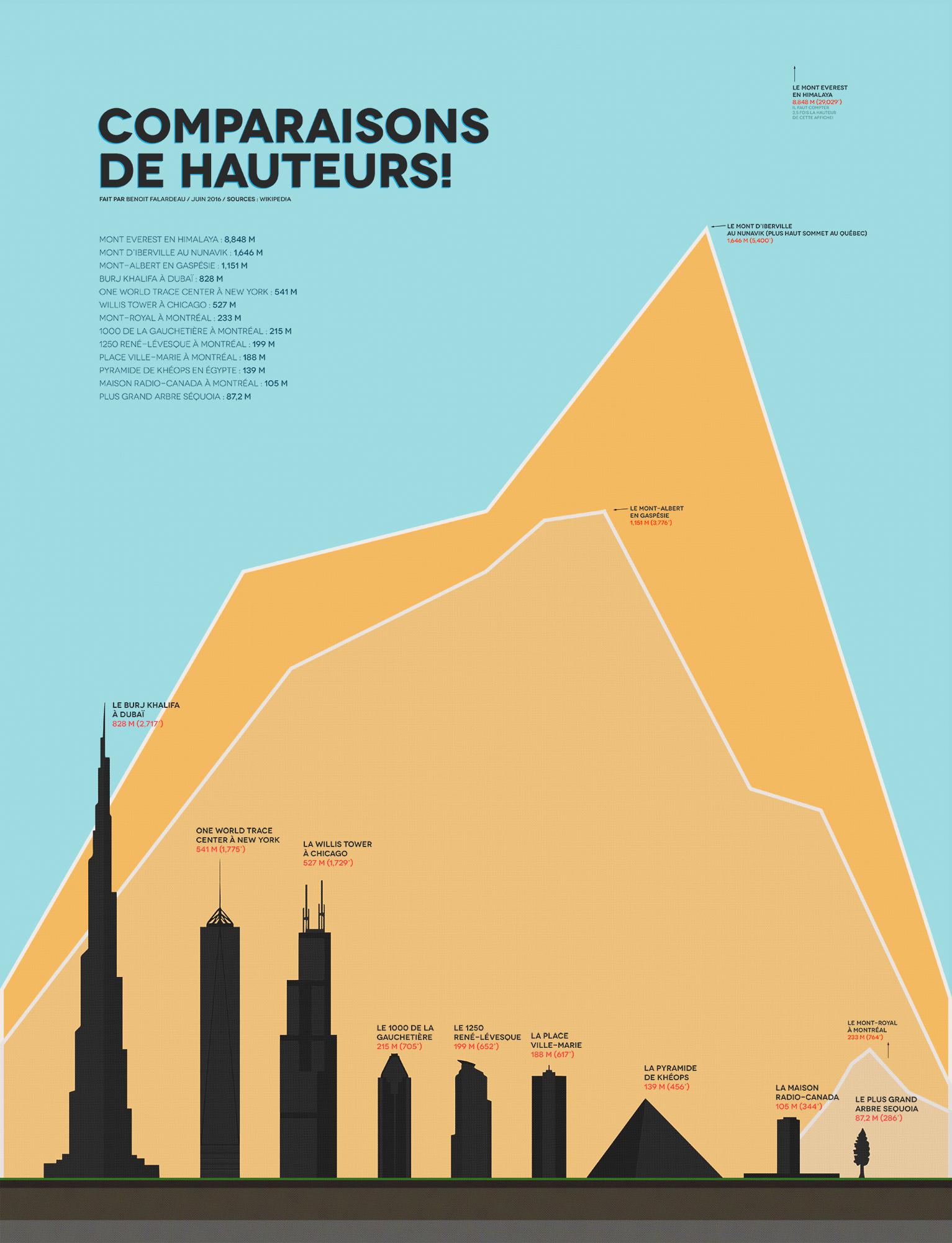 infographie-01 buildings copy.jpg