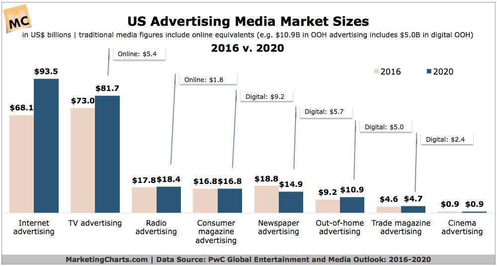 Media-Market-2020.png