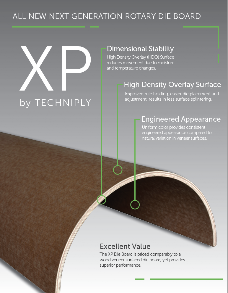 Techniply xp rotary die board flyer