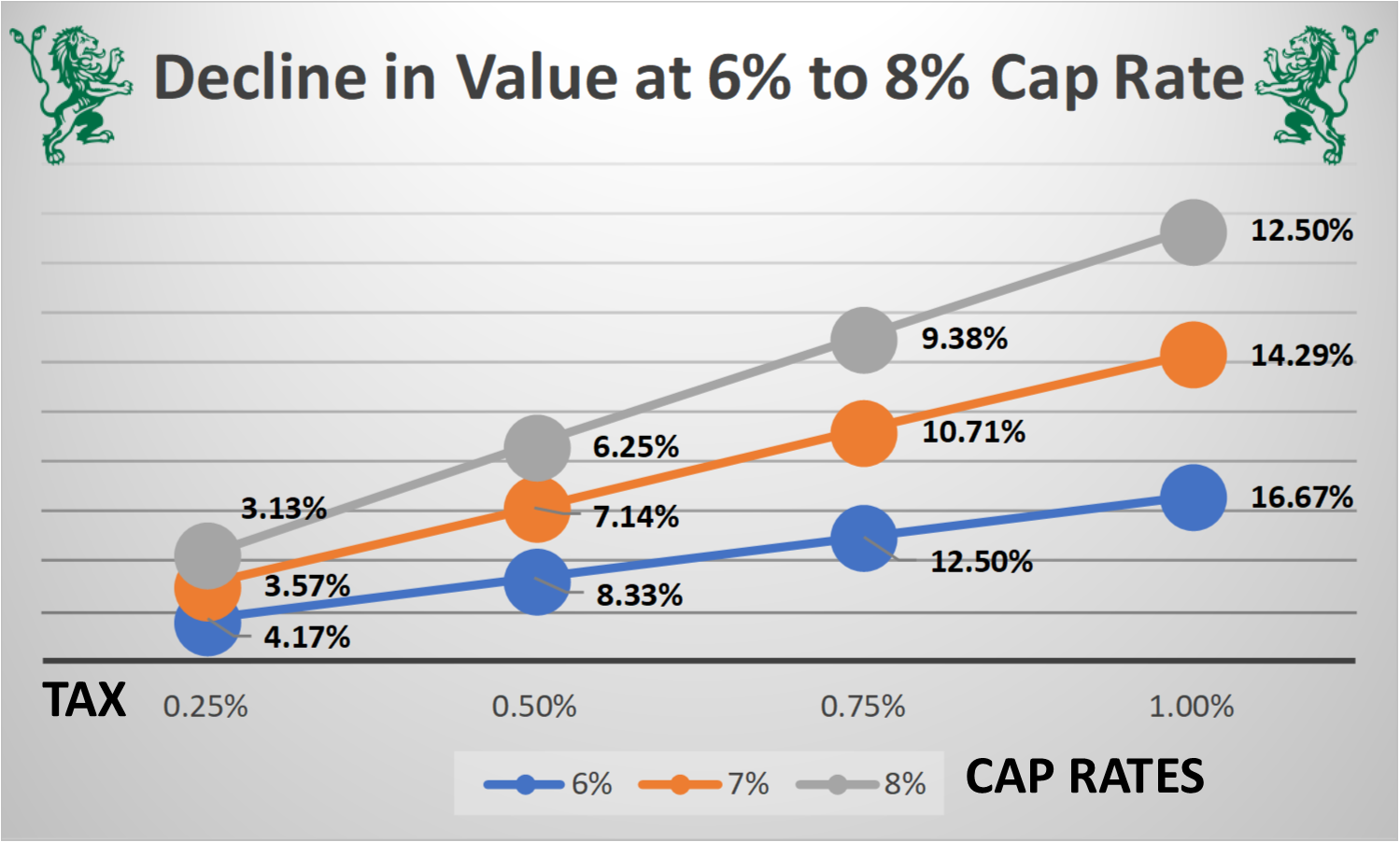 taxes and cap rates2.png