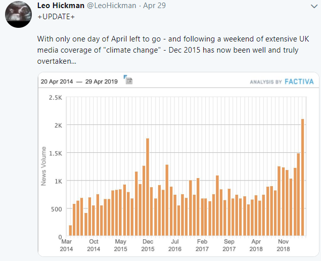 climate change media mentions graph.PNG
