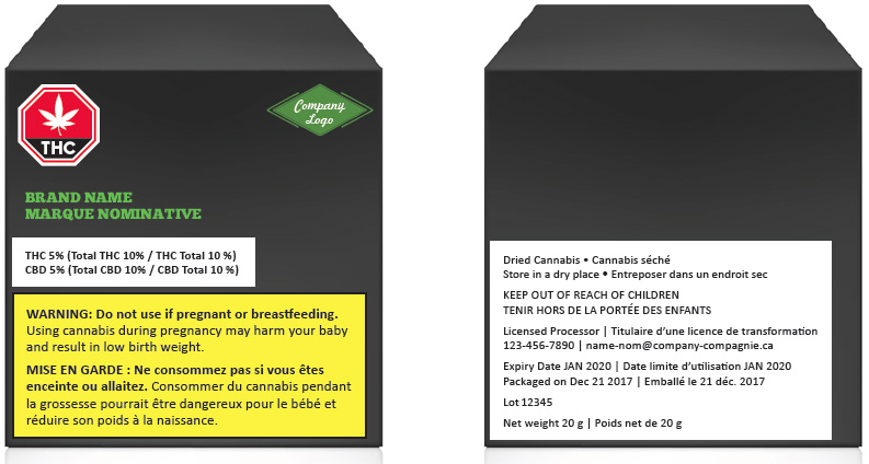 Another example of acceptable packaging (supplied by Health Canada).
