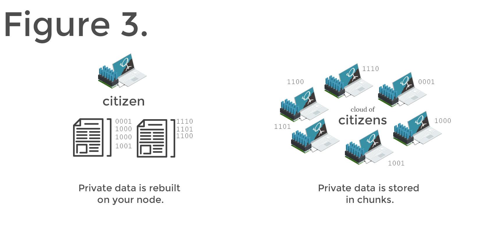 civialian-and-data_fig3.jpg