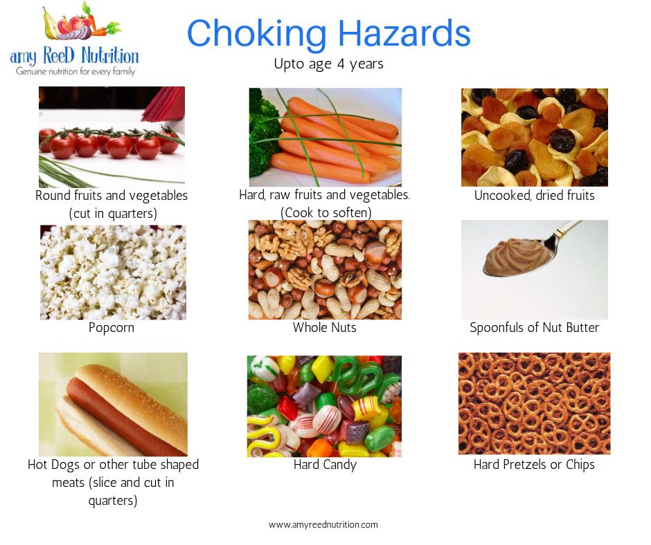 Choking Hazards.png