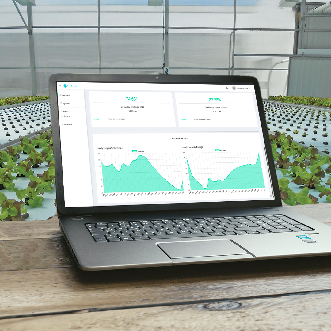 Get information on crop performance with charts and data tools