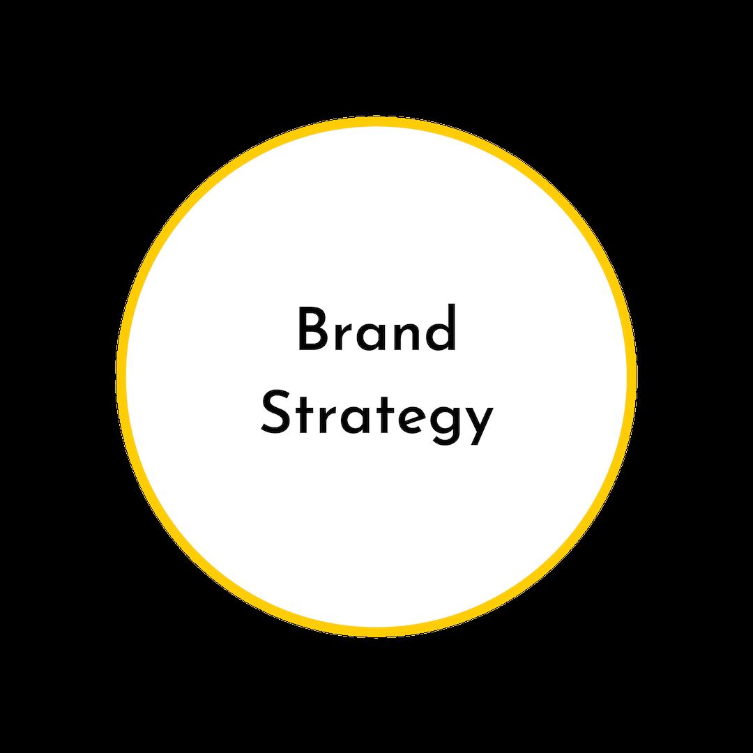 Rachel Charlesworth, Brand Strategy